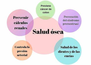 Los beneficios del calcio para la salud...