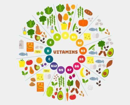 Suplementos de vitaminas y minerales para adultos